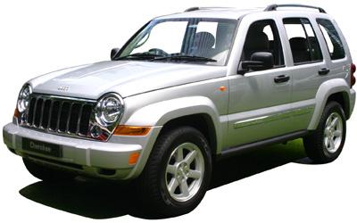 acheter ou vendre votre jeep cherokee 2 8 crd limited bva neuve ou d occasion comparez les. Black Bedroom Furniture Sets. Home Design Ideas